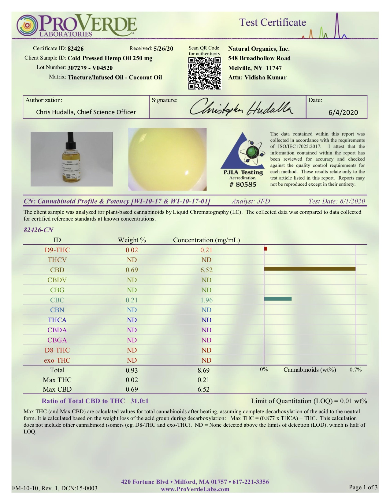 Hempceutix Pure Hemp Oil 250mg 50ml