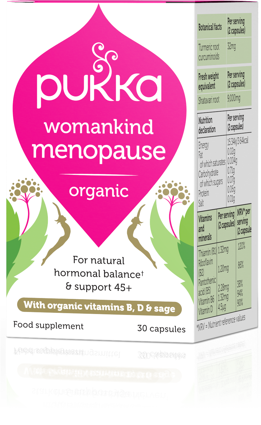 Womankind Menopause 30's